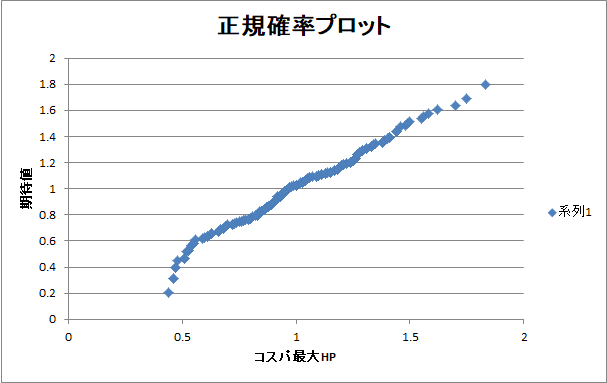 2020-07-04 074311_seikibunpu.png
